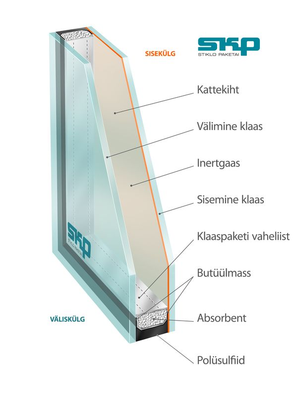 Kahekordne klaaspakett